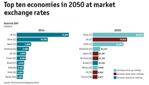 ten_economies